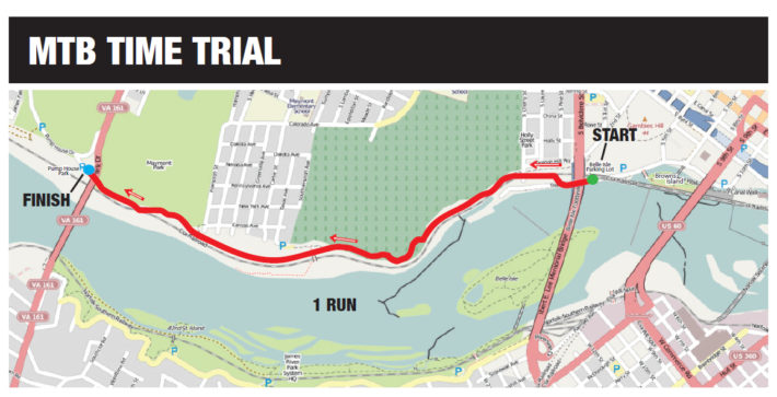 MTB Time Trial Map